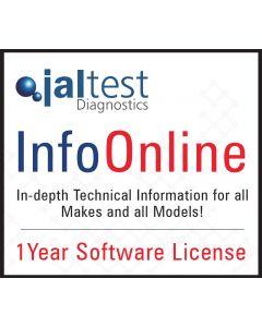 Jaltest InfoOnline - 1 Year Subscription